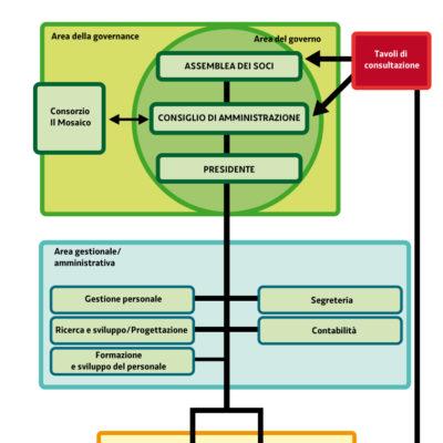 governance-thiel-2015-01